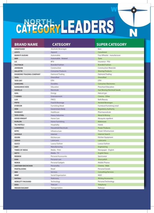 North category leaders – The Brand Trust Report 2014
