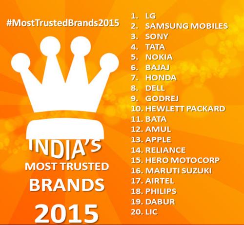 Top 20_2015
