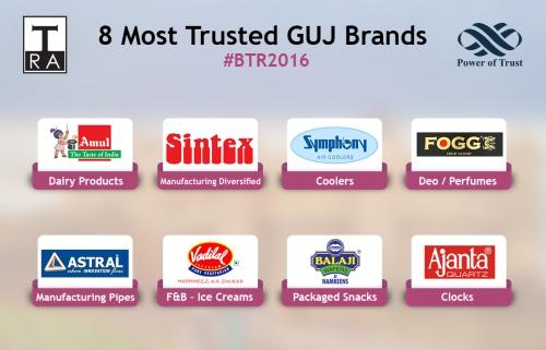 GUJ-brands.jpg